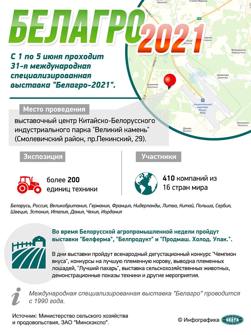 belagro2021